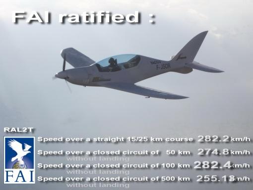 Shark's four speed records FAI ratified